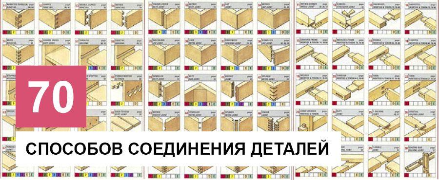 70 Простых способов соединения деревянных деталей